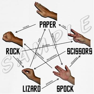 rock-paper-scissors-spock-lizard